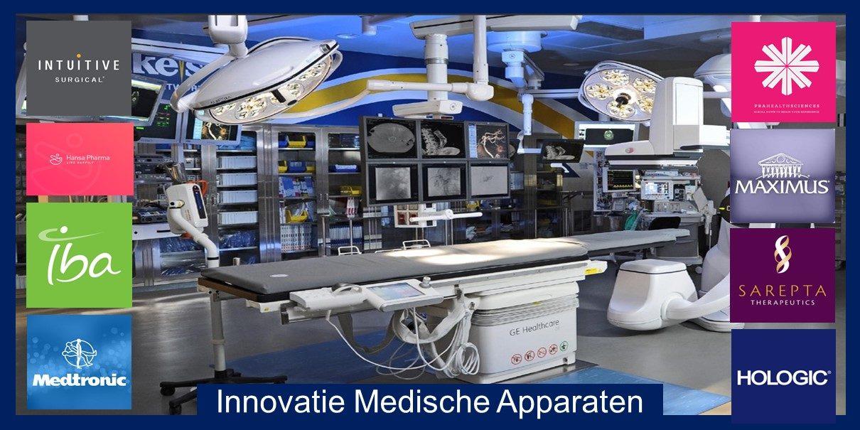 Beleg zelf in de trend Innovatie Medische Apparaten