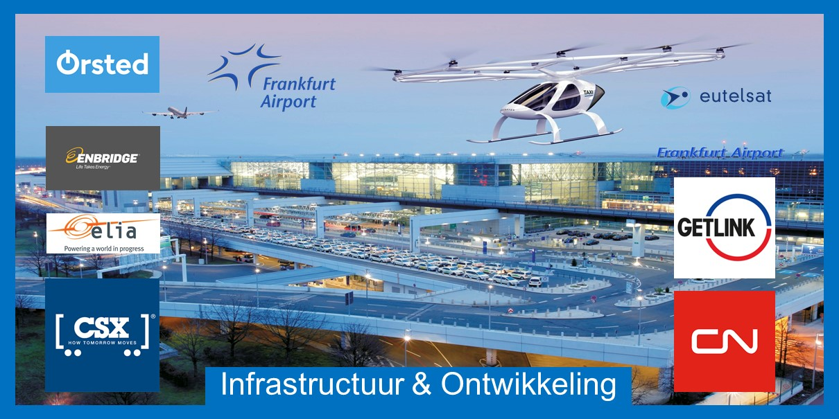 fondslogo Infrastructuur en Ontwikkeling