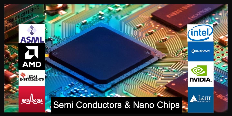 ETF Semiconductors Nano Chips Fondslogo