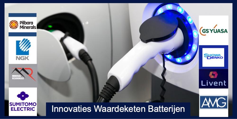 Fondslogo ETF Elektrische Auto Batterijen